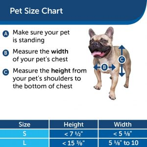 Petsafe Smart Pet Door Size Chart