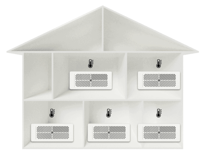 Flair vents in all your rooms