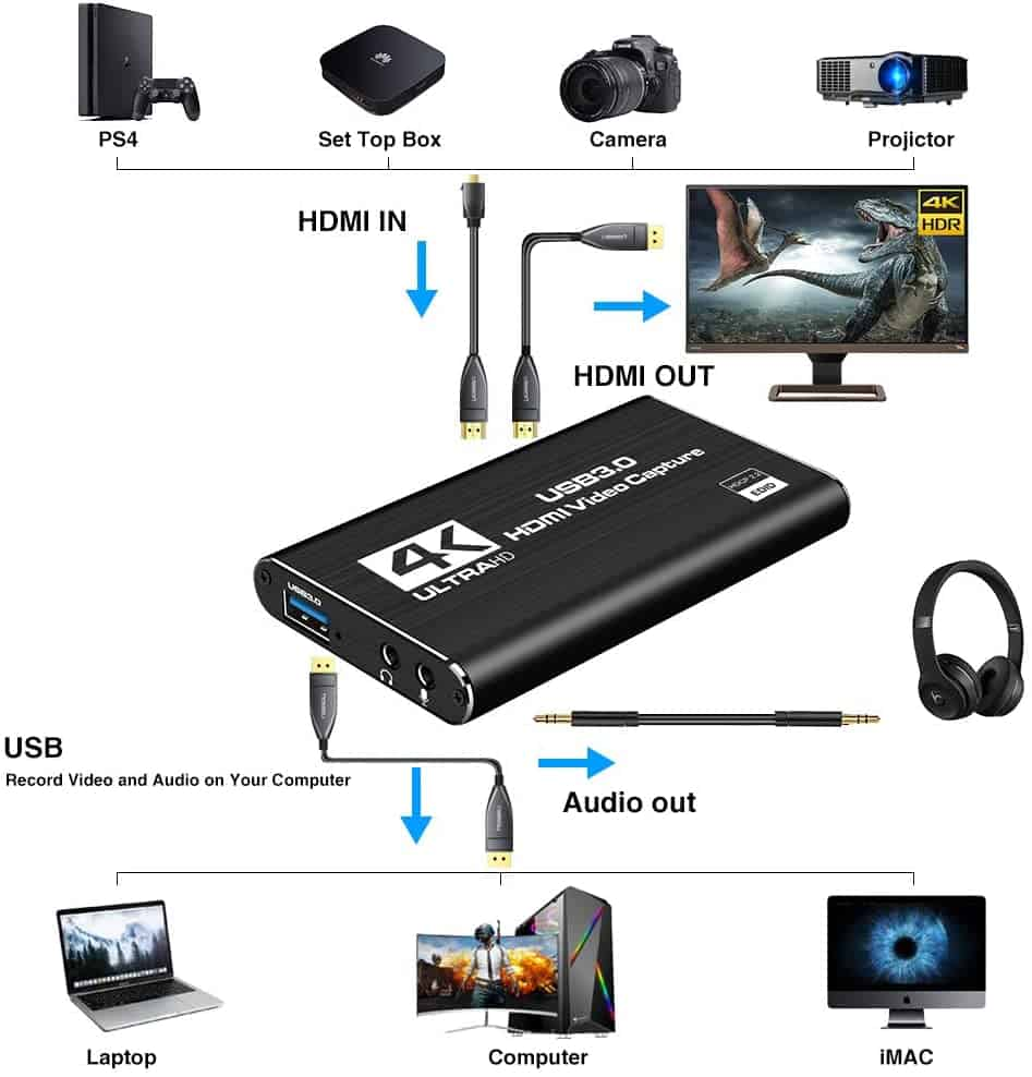 This is a diagram showing how you would connect a media streaming device into your computer or laptop (Credit to LeadNovo).