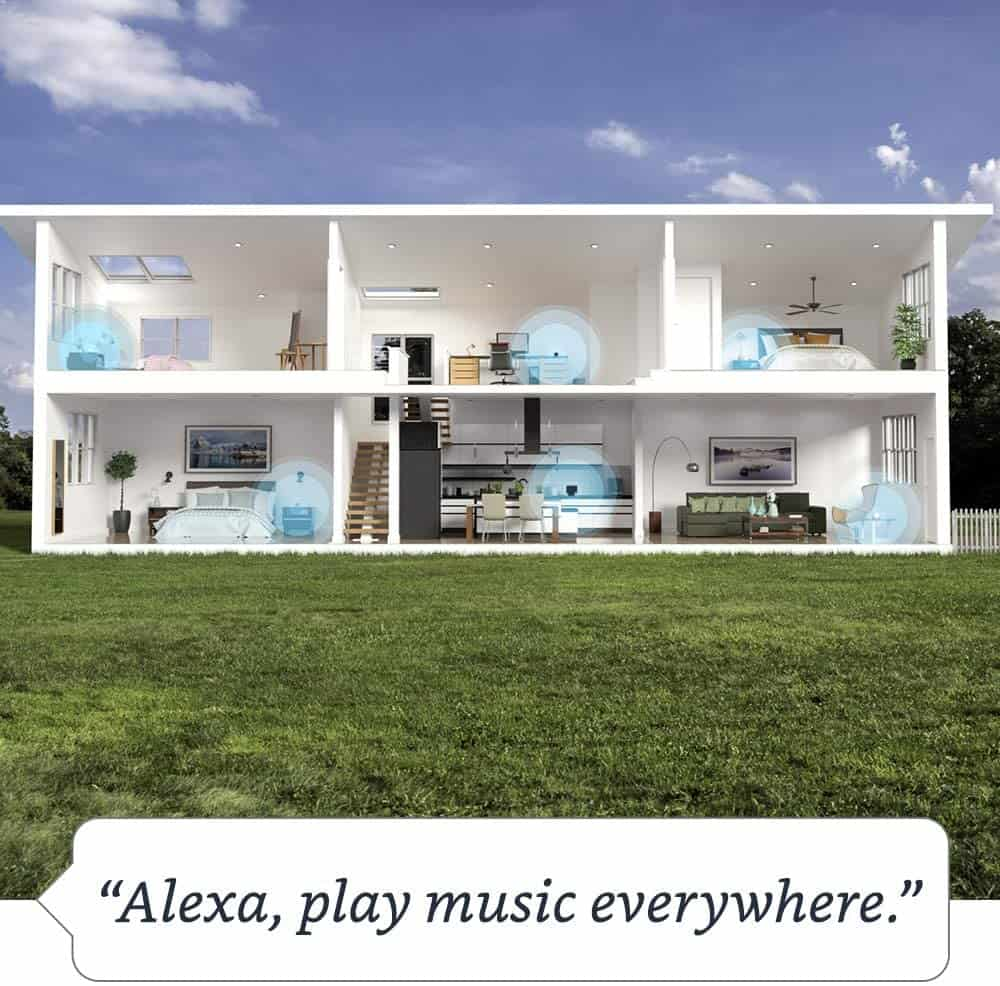 This picture shows that you can have Alexa play music in any room of the house.